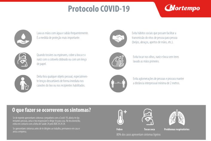 Infografia protocolo coronavirus_pt